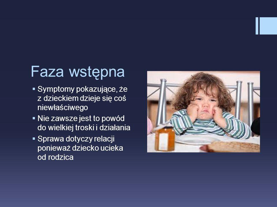 Faza wstępna Symptomy pokazujące, że z dzieckiem dzieje się coś niewłaściwego. Nie zawsze jest to powód do wielkiej troski i działania.