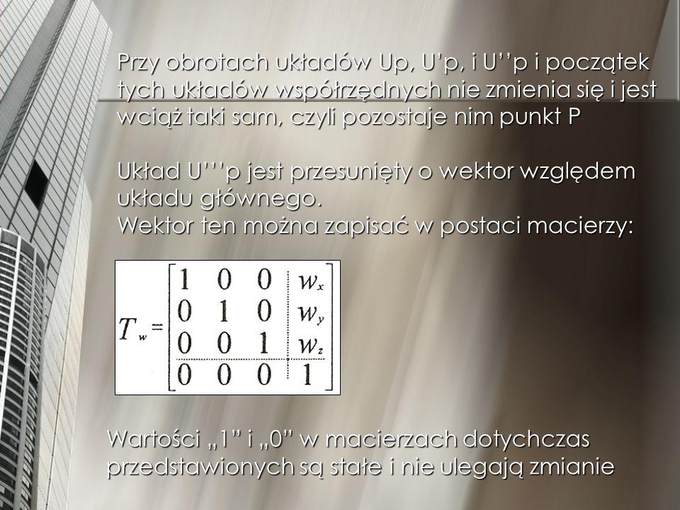 Przy obrotach układów Up, U'p, i U''p i początek tych układów współrzędnych nie zmienia się i jest wciąż taki sam, czyli pozostaje nim punkt P Układ U'''p jest przesunięty o wektor względem układu głównego. Wektor ten można zapisać w postaci macierzy: