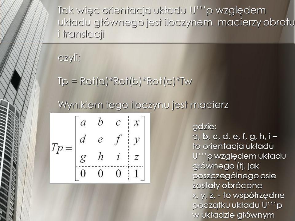 Tak więc orientacja układu U'''p względem układu głównego jest iloczynem macierzy obrotu i translacji czyli: Tp = Rot(a)*Rot(b)*Rot(c)*Tw Wynikiem tego iloczynu jest macierz