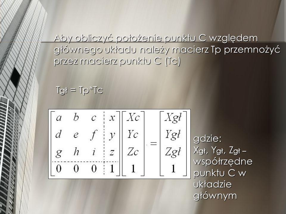 Aby obliczyć położenie punktu C względem głównego układu należy macierz Tp przemnożyć przez macierz punktu C (Tc)