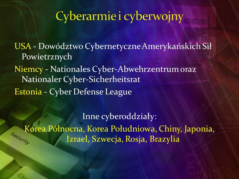 Cyberarmie i cyberwojny