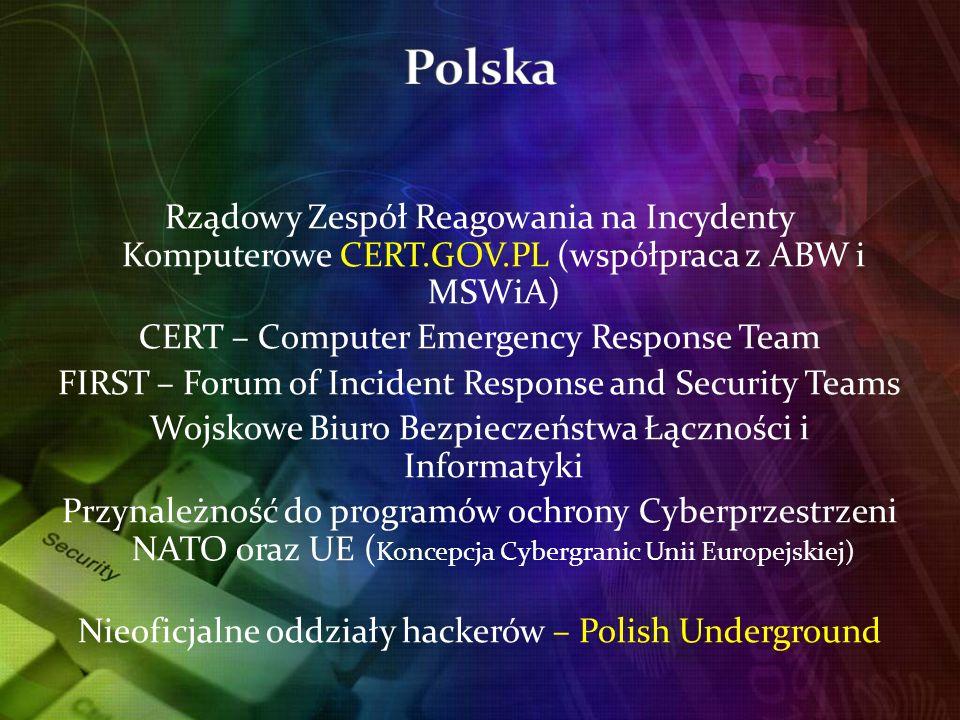 Polska Rządowy Zespół Reagowania na Incydenty Komputerowe CERT.GOV.PL (współpraca z ABW i MSWiA) CERT – Computer Emergency Response Team.