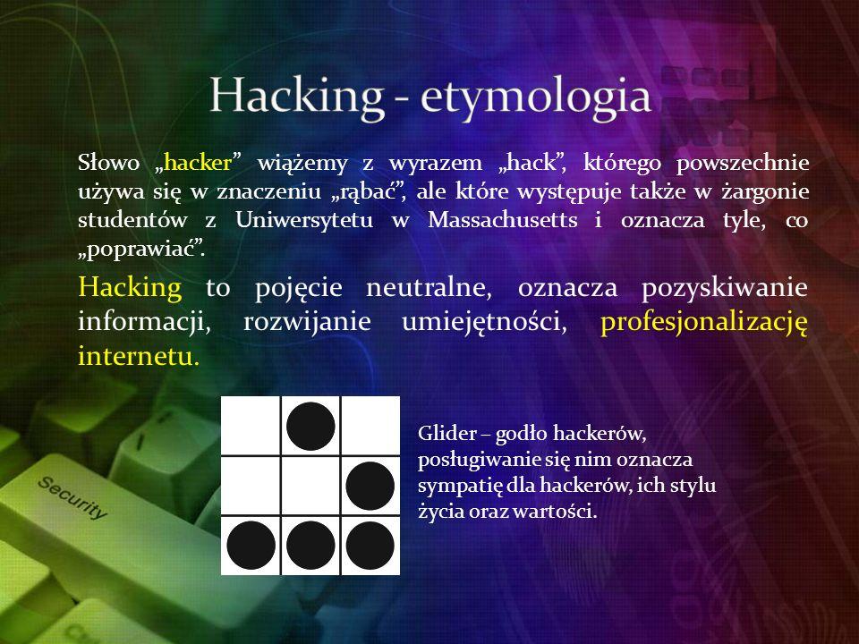 Hacking - etymologia