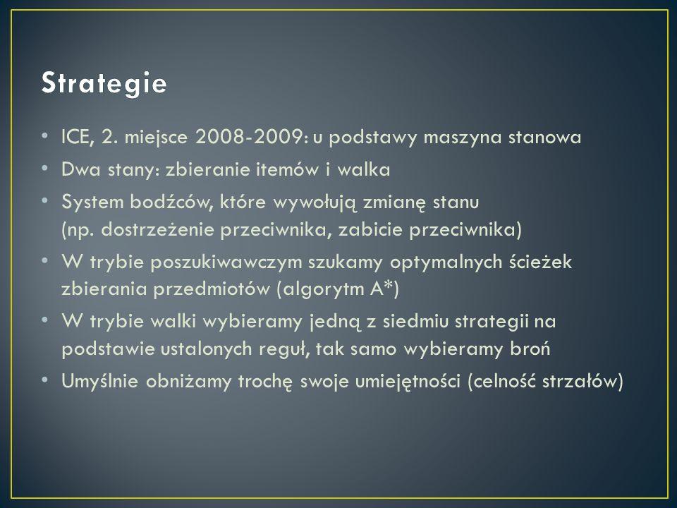 Strategie ICE, 2. miejsce 2008-2009: u podstawy maszyna stanowa