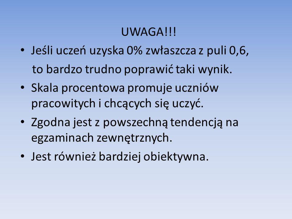 UWAGA!!!Jeśli uczeń uzyska 0% zwłaszcza z puli 0,6, to bardzo trudno poprawić taki wynik.