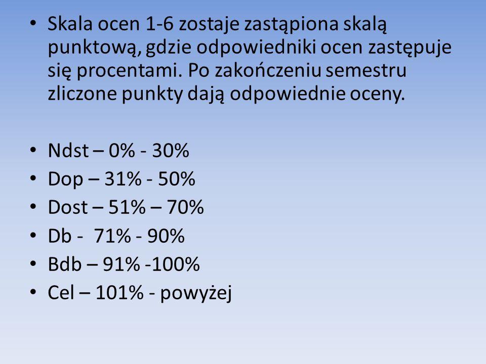 Skala ocen 1-6 zostaje zastąpiona skalą punktową, gdzie odpowiedniki ocen zastępuje się procentami. Po zakończeniu semestru zliczone punkty dają odpowiednie oceny.