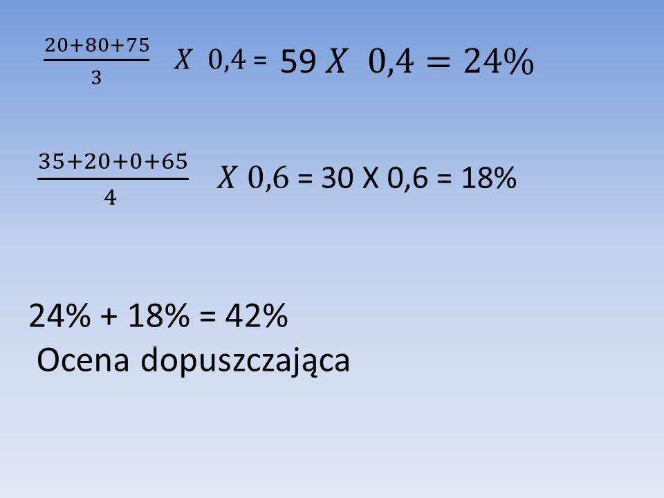 59 𝑋 0,4=24% 24% + 18% = 42% Ocena dopuszczająca