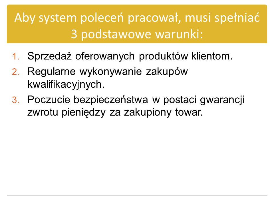 Aby system poleceń pracował, musi spełniać 3 podstawowe warunki:
