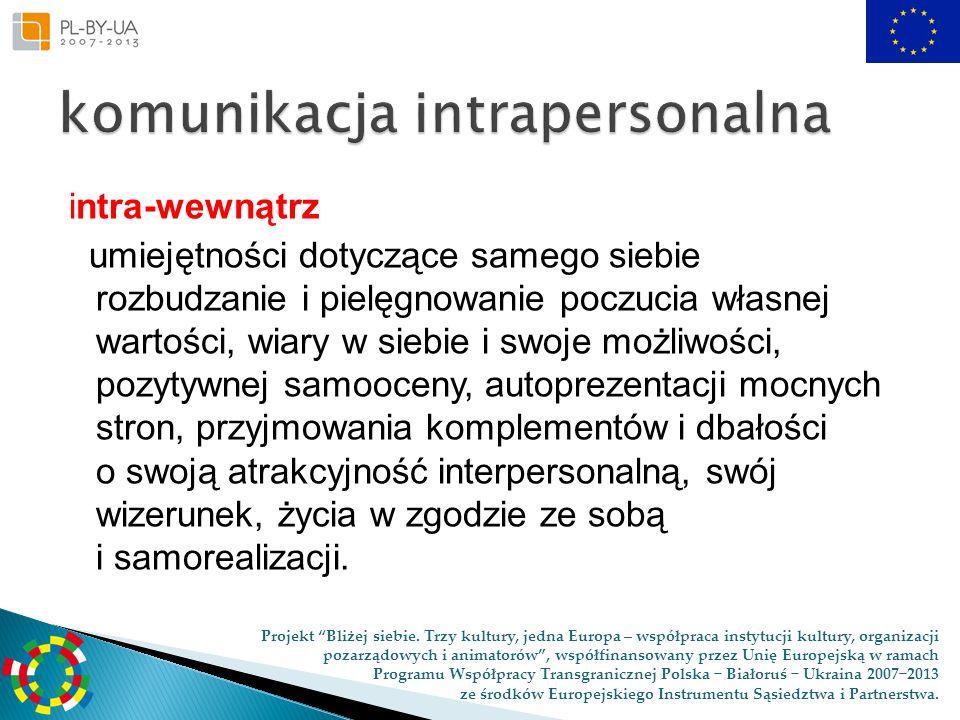 komunikacja intrapersonalna