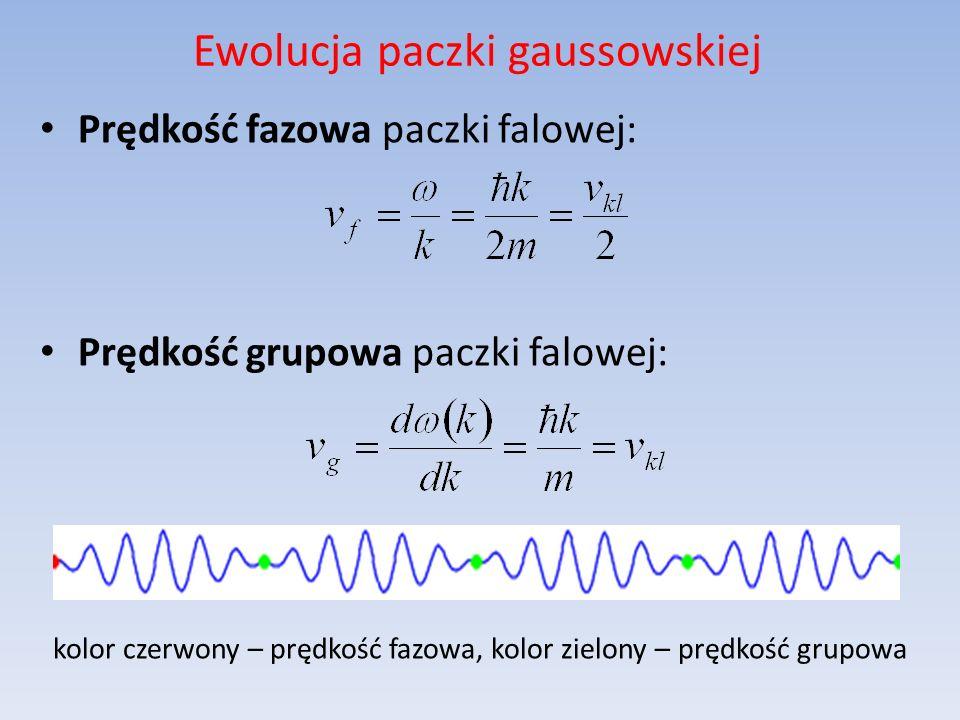 Ewolucja paczki gaussowskiej