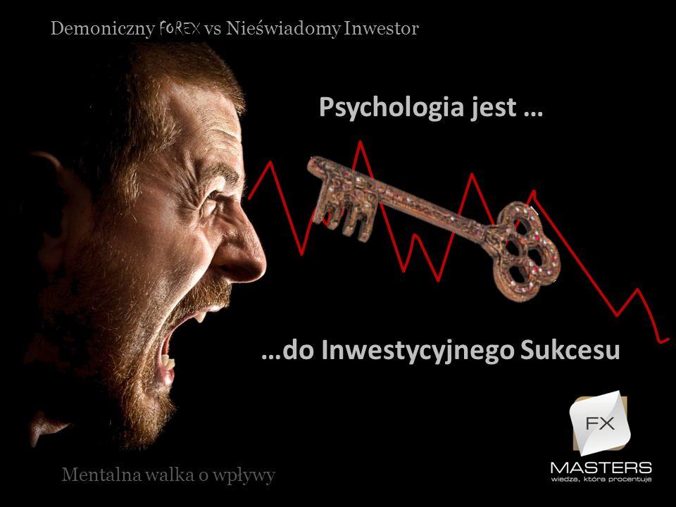 Demoniczny FOREX vs Nieświadomy Inwestor