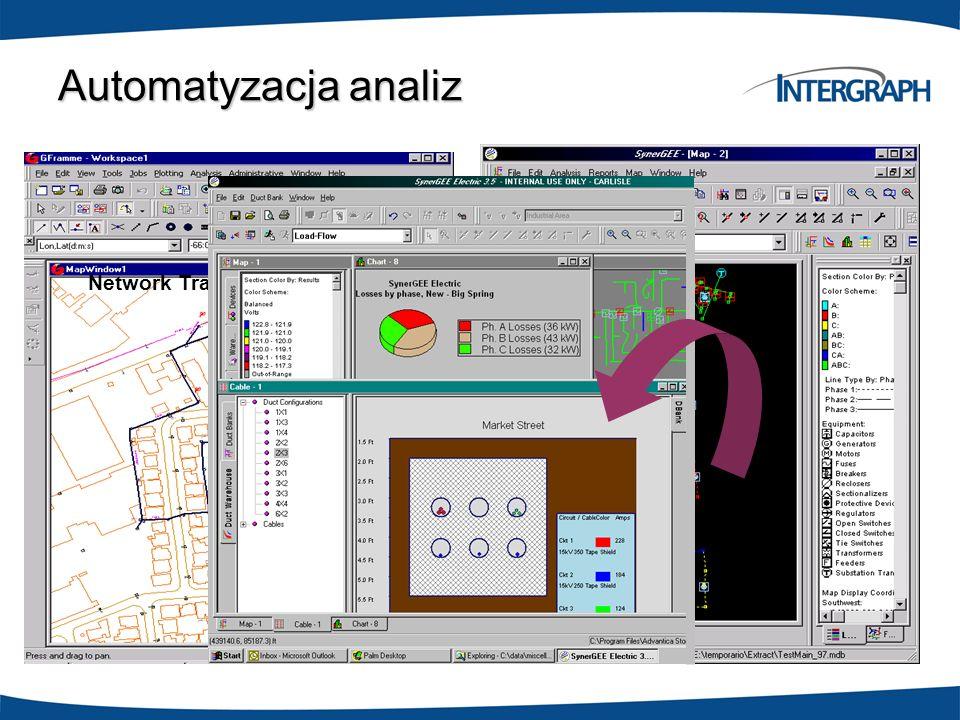 Automatyzacja analiz Network Trace SynerGEE