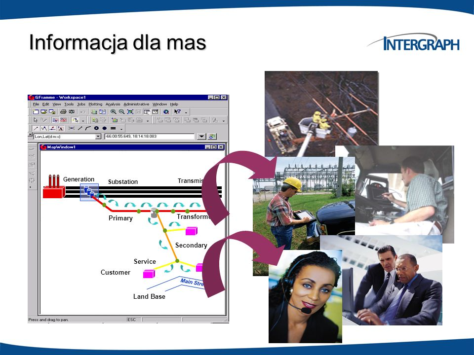 Informacja dla mas Transformer Primary Secondary Service Customer