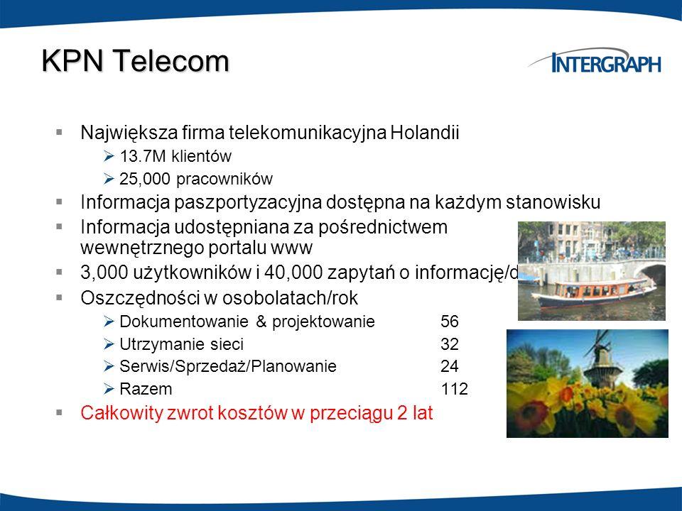 KPN Telecom Największa firma telekomunikacyjna Holandii