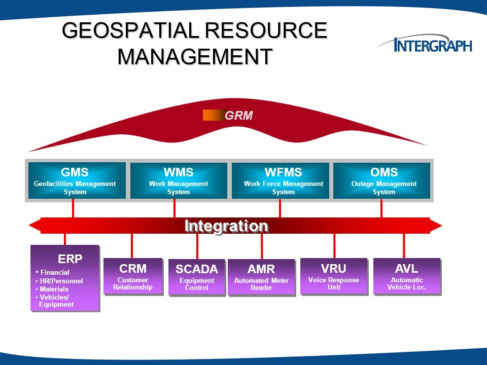 GEOSPATIAL RESOURCE MANAGEMENT