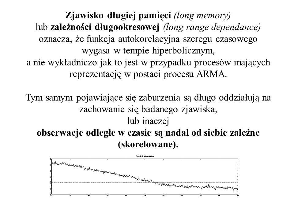 obserwacje odległe w czasie są nadal od siebie zależne (skorelowane).