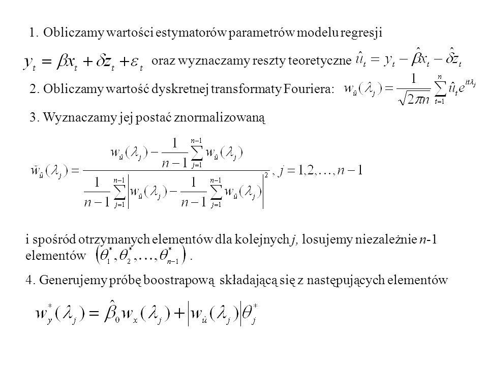 1. Obliczamy wartości estymatorów parametrów modelu regresji
