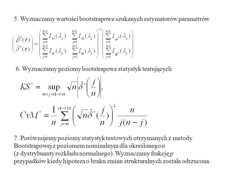 5. Wyznaczamy wartości bootstrapowe szukanych estymatorów parametrów