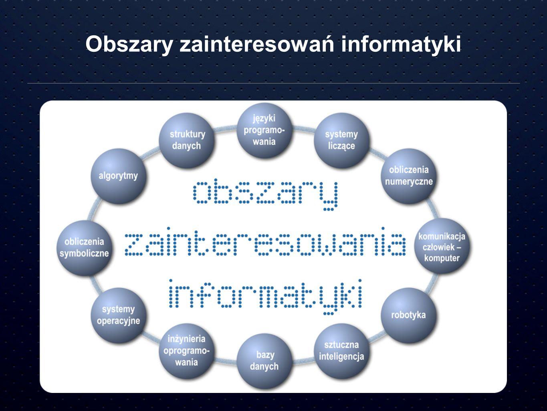 Obszary zainteresowań informatyki