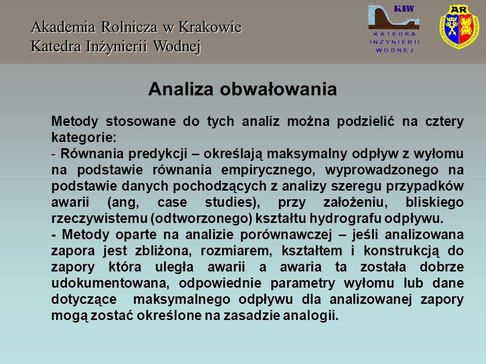 Analiza obwałowania Akademia Rolnicza w Krakowie
