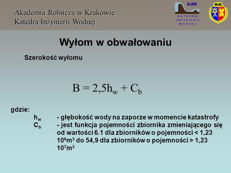 B = 2,5hw + Cb Wyłom w obwałowaniu Akademia Rolnicza w Krakowie