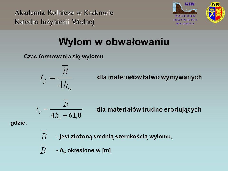 Wyłom w obwałowaniu Akademia Rolnicza w Krakowie