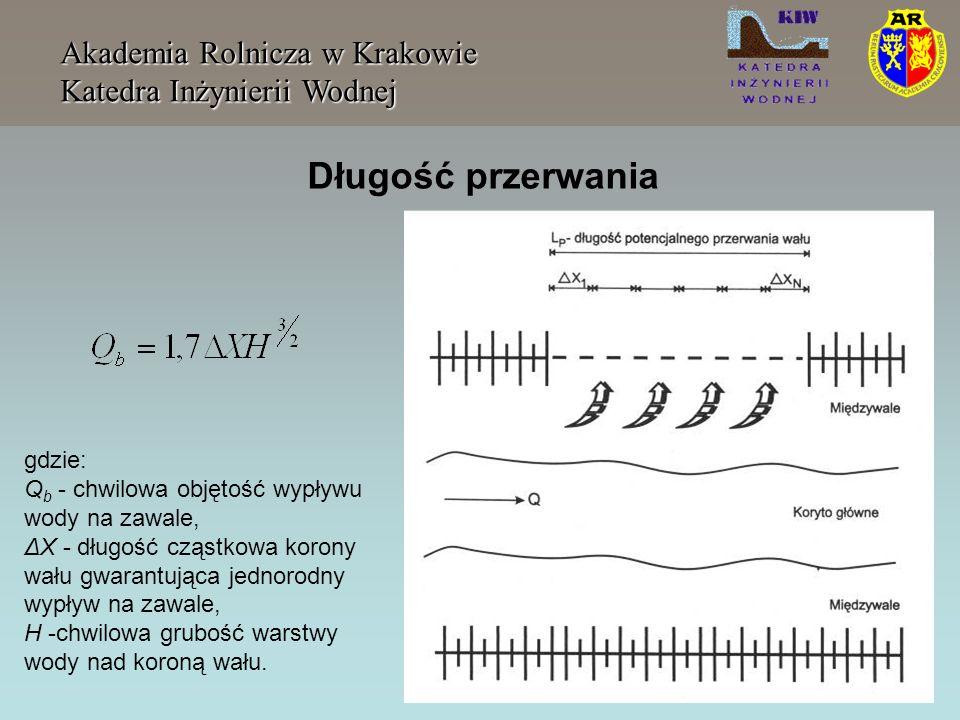 Długość przerwania Akademia Rolnicza w Krakowie