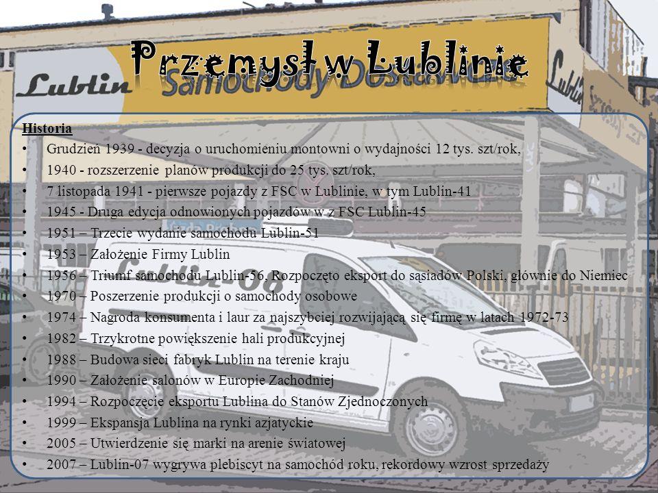 Przemysł w Lublinie Historia