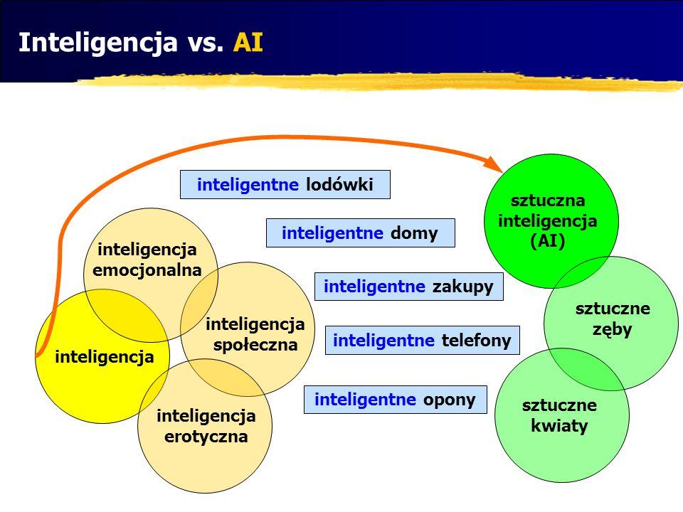 Inteligencja vs. AI inteligentne lodówki sztuczna inteligencja (AI)