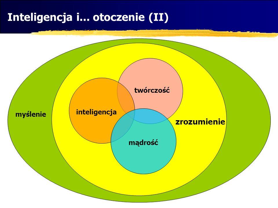 Inteligencja i... otoczenie (II)