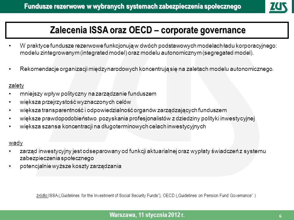 Zalecenia ISSA oraz OECD – corporate governance