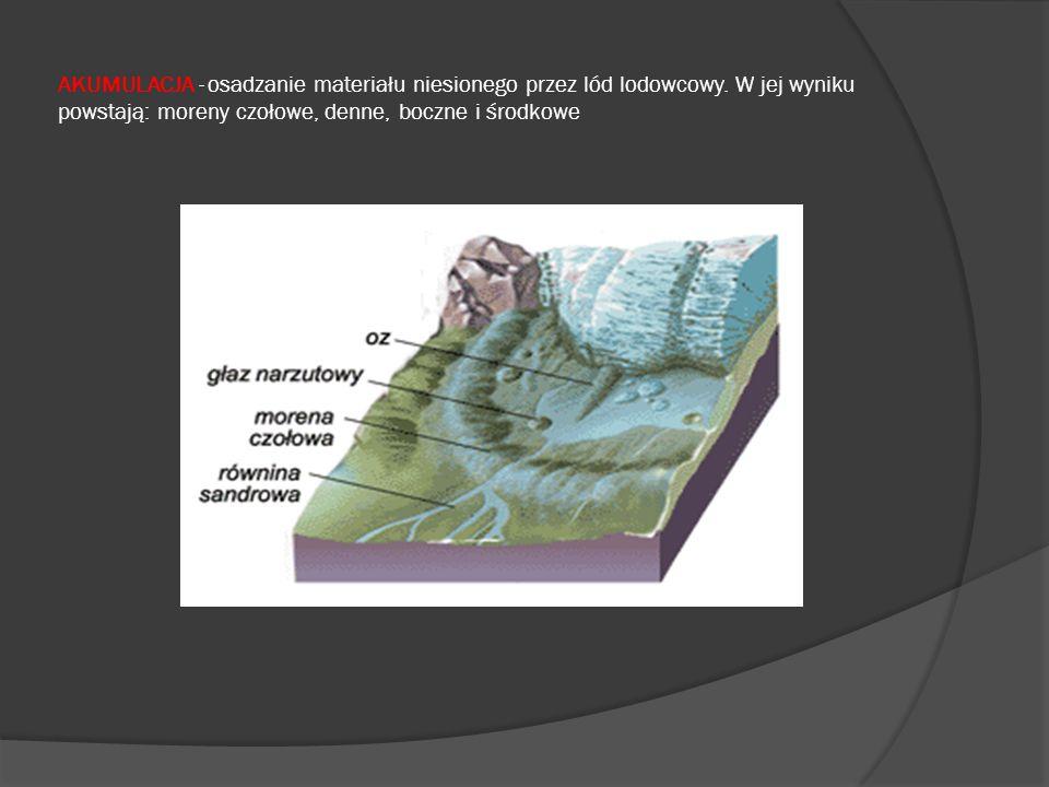 AKUMULACJA - osadzanie materiału niesionego przez lód lodowcowy