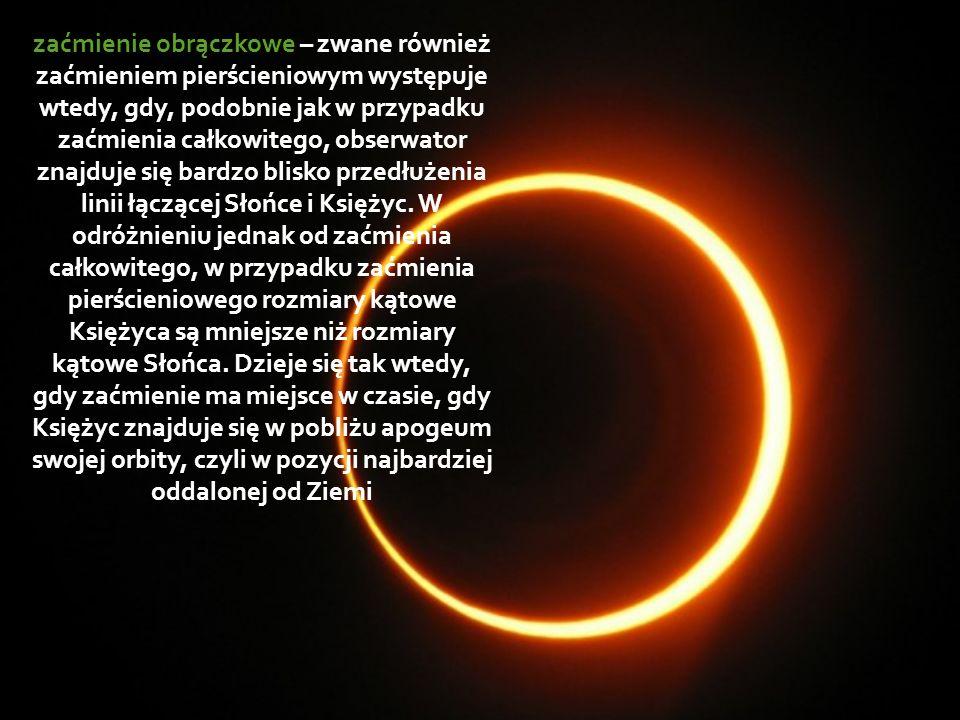 zaćmienie obrączkowe – zwane również zaćmieniem pierścieniowym występuje wtedy, gdy, podobnie jak w przypadku zaćmienia całkowitego, obserwator znajduje się bardzo blisko przedłużenia linii łączącej Słońce i Księżyc.