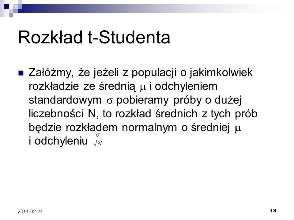 Rozkład t-Studenta