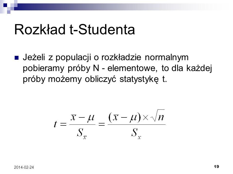 Rozkład t-Studenta Jeżeli z populacji o rozkładzie normalnym pobieramy próby N - elementowe, to dla każdej próby możemy obliczyć statystykę t.