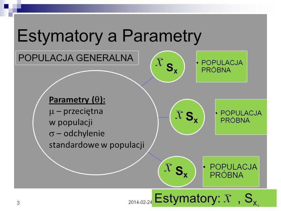 Estymatory a Parametry