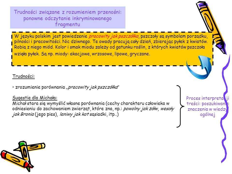 Proces interpretacji treści: poszukiwanie znaczenia w wiedzy ogólnej