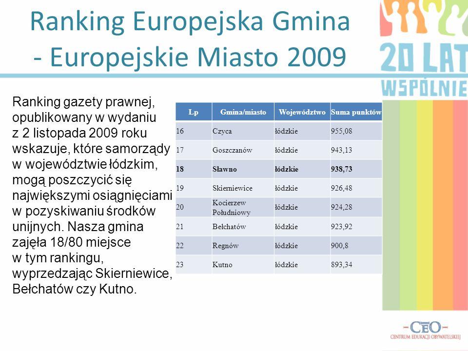 Ranking Europejska Gmina - Europejskie Miasto 2009