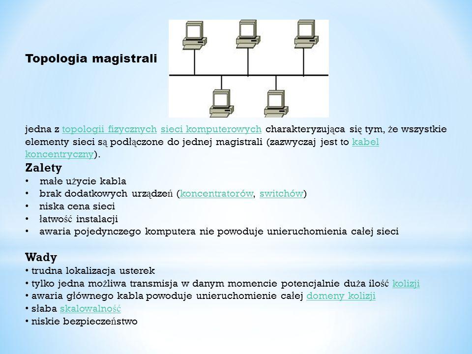 Topologia magistrali Zalety Wady