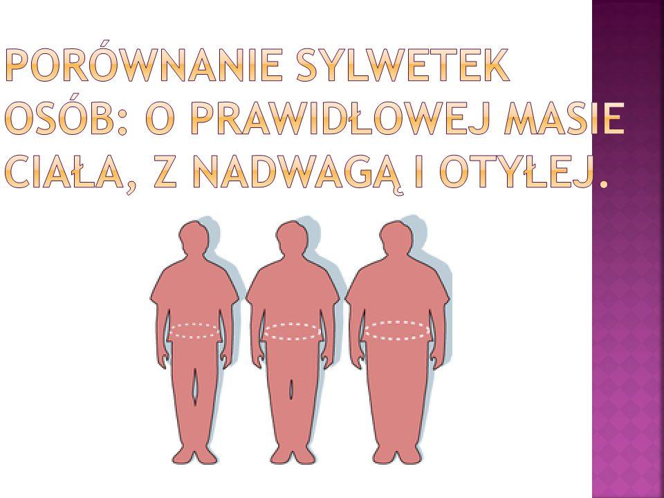 Porównanie sylwetek osób: o prawidłowej masie ciała, z nadwagą i otyłej.