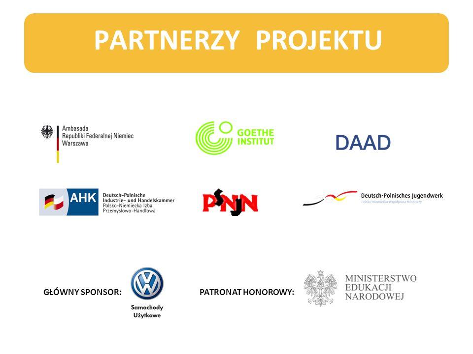 Partnerzy Projektu GłÓwny Sponsor: Patronat Honorowy: