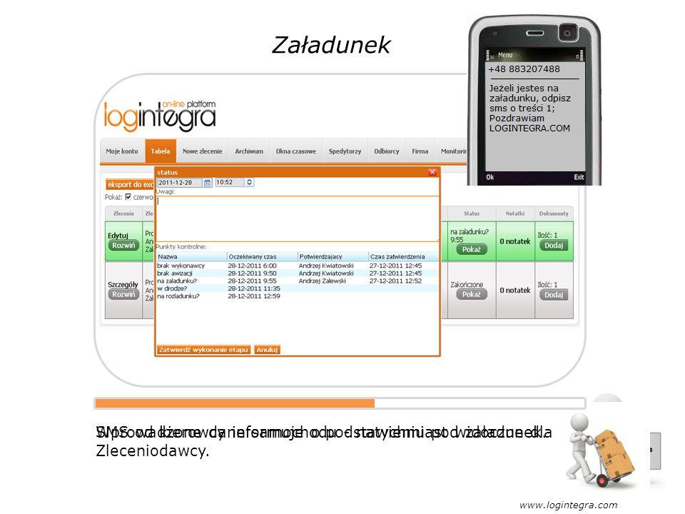 Załadunek Wprowadzone dane samochodu - natychmiast widoczne dla Zleceniodawcy. SMS od kierowcy informuje o podstawieniu pod załadunek.