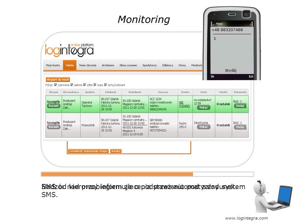 Monitoring SMS od kierowcy informuje o podstawieniu pod załadunek.