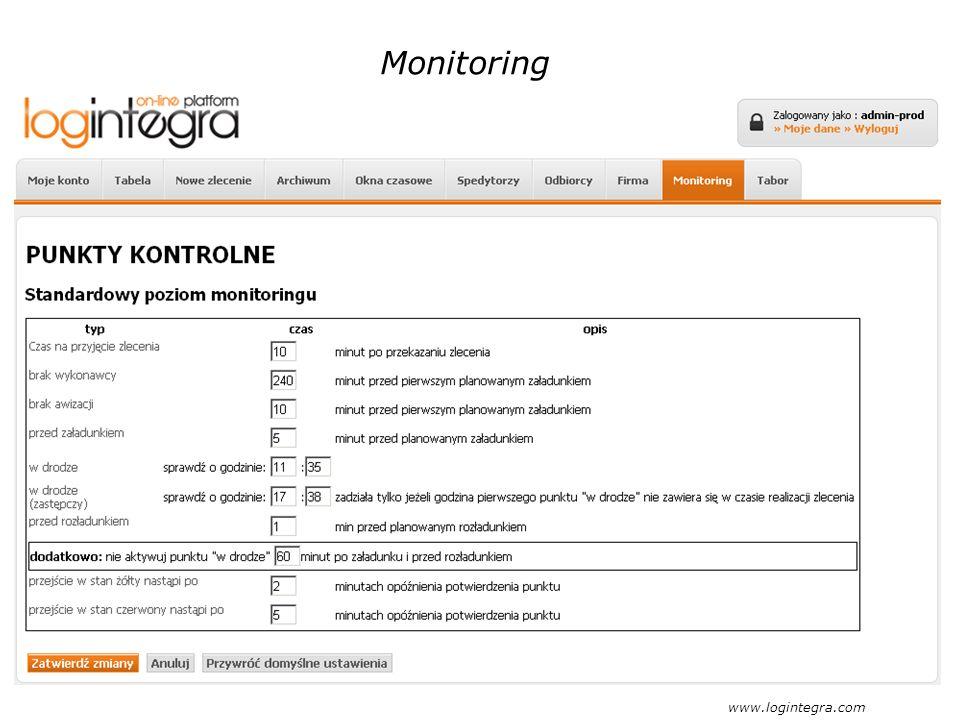 Monitoring www.logintegra.com