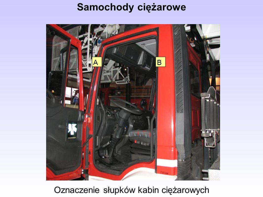 Oznaczenie słupków kabin ciężarowych