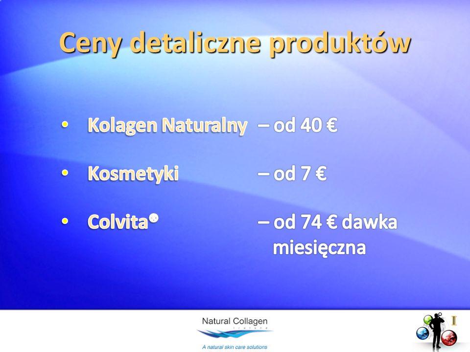 Ceny detaliczne produktów