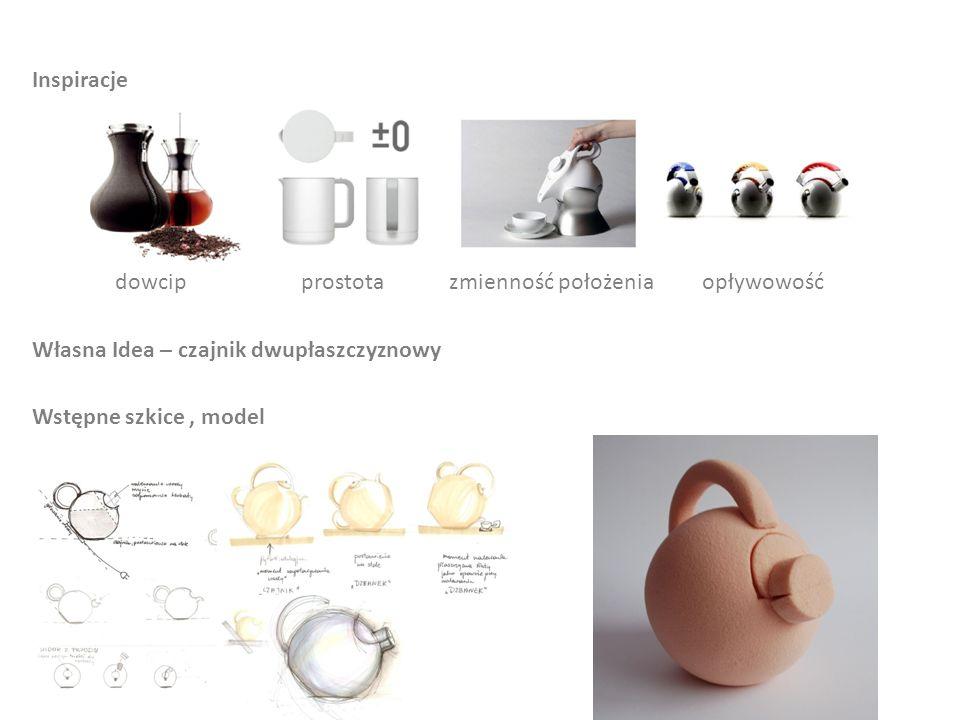Inspiracje dowcip prostota zmienność położenia opływowość. Własna Idea – czajnik dwupłaszczyznowy.