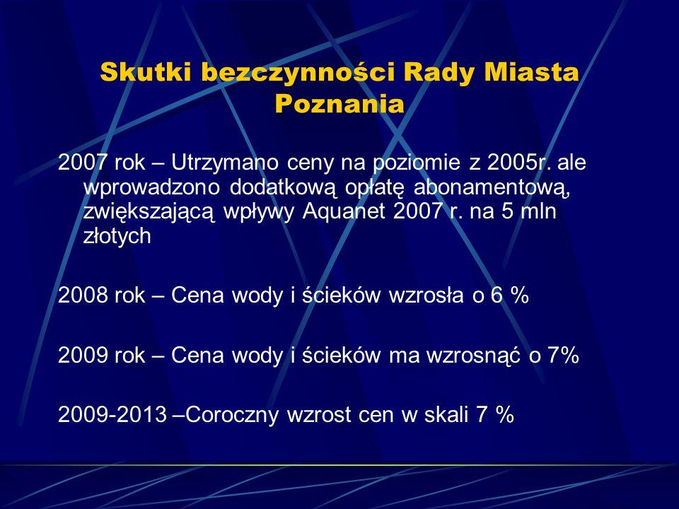 Skutki bezczynności Rady Miasta Poznania