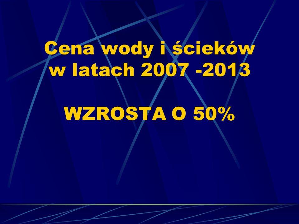 Cena wody i ścieków w latach 2007 -2013 WZROSTA O 50%