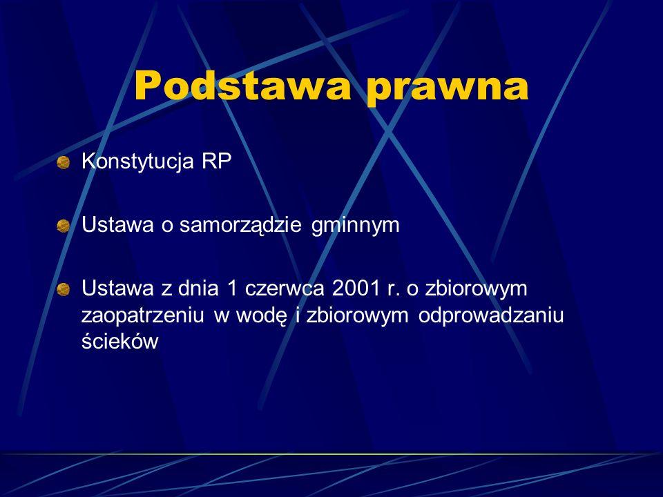 Podstawa prawna Konstytucja RP Ustawa o samorządzie gminnym
